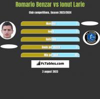 Romario Benzar vs Ionut Larie h2h player stats