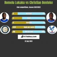 Romelu Lukaku vs Christian Benteke h2h player stats