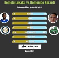 Romelu Lukaku vs Domenico Berardi h2h player stats
