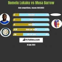 Romelu Lukaku vs Musa Barrow h2h player stats