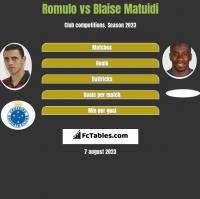 Romulo vs Blaise Matuidi h2h player stats