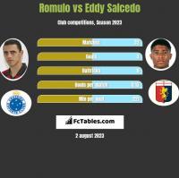 Romulo vs Eddy Salcedo h2h player stats