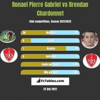Ronael Pierre Gabriel vs Brendan Chardonnet h2h player stats