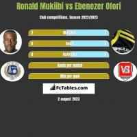 Ronald Mukiibi vs Ebenezer Ofori h2h player stats