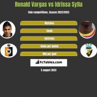 Ronald Vargas vs Idrissa Sylla h2h player stats