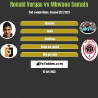Ronald Vargas vs Mbwana Samata h2h player stats