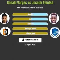 Ronald Vargas vs Joseph Paintsil h2h player stats