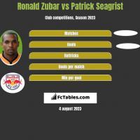 Ronald Zubar vs Patrick Seagrist h2h player stats