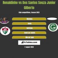 Ronaldinho vs Dos Santos Souza Junior Gilberto h2h player stats