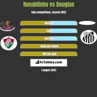 Ronaldinho vs Douglas h2h player stats