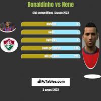 Ronaldinho vs Nene h2h player stats