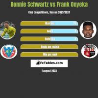 Ronnie Schwartz vs Frank Onyeka h2h player stats
