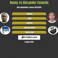 Ronny vs Alexander Esswein h2h player stats