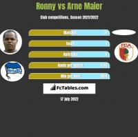 Ronny vs Arne Maier h2h player stats