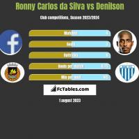 Ronny Carlos da Silva vs Denilson h2h player stats