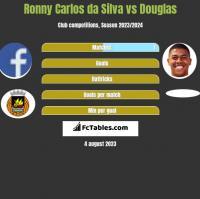 Ronny Carlos da Silva vs Douglas h2h player stats