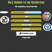 Rory Holden vs Ian Henderson h2h player stats