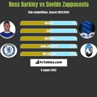 Ross Barkley vs Davide Zappacosta h2h player stats