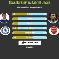 Ross Barkley vs Gabriel Jesus h2h player stats