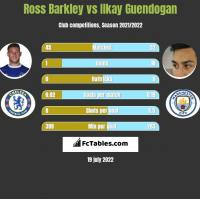 Ross Barkley vs Ilkay Guendogan h2h player stats
