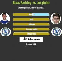 Ross Barkley vs Jorginho h2h player stats