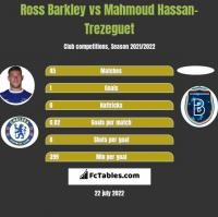 Ross Barkley vs Mahmoud Hassan-Trezeguet h2h player stats
