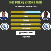 Ross Barkley vs Ngolo Kante h2h player stats
