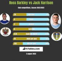 Ross Barkley vs Jack Harrison h2h player stats