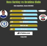 Ross Barkley vs Ibrahima Diallo h2h player stats