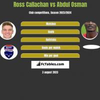 Ross Callachan vs Abdul Osman h2h player stats