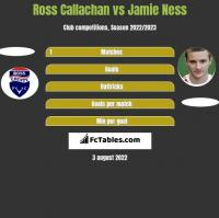 Ross Callachan vs Jamie Ness h2h player stats
