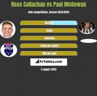 Ross Callachan vs Paul McGowan h2h player stats