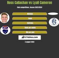 Ross Callachan vs Lyall Cameron h2h player stats