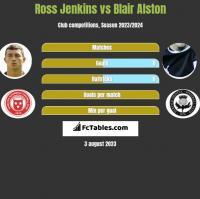 Ross Jenkins vs Blair Alston h2h player stats