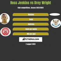 Ross Jenkins vs Drey Wright h2h player stats