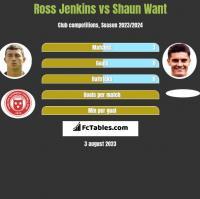 Ross Jenkins vs Shaun Want h2h player stats