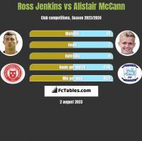 Ross Jenkins vs Alistair McCann h2h player stats