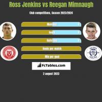 Ross Jenkins vs Reegan Mimnaugh h2h player stats