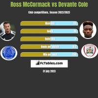Ross McCormack vs Devante Cole h2h player stats