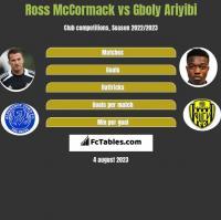 Ross McCormack vs Gboly Ariyibi h2h player stats