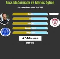Ross McCormack vs Marios Ogboe h2h player stats