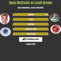 Ross McCrorie vs Scott Brown h2h player stats