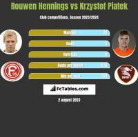 Rouwen Hennings vs Krzysztof Piątek h2h player stats