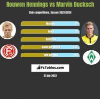 Rouwen Hennings vs Marvin Ducksch h2h player stats