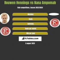 Rouwen Hennings vs Nana Ampomah h2h player stats