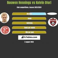 Rouwen Hennings vs Kelvin Ofori h2h player stats