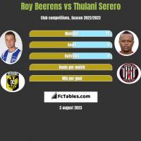 Roy Beerens vs Thulani Serero h2h player stats