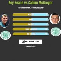 Roy Keane vs Callum McGregor h2h player stats