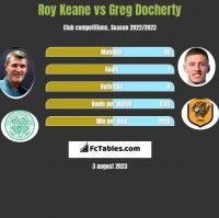 Roy Keane vs Greg Docherty h2h player stats