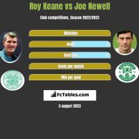 Roy Keane vs Joe Newell h2h player stats